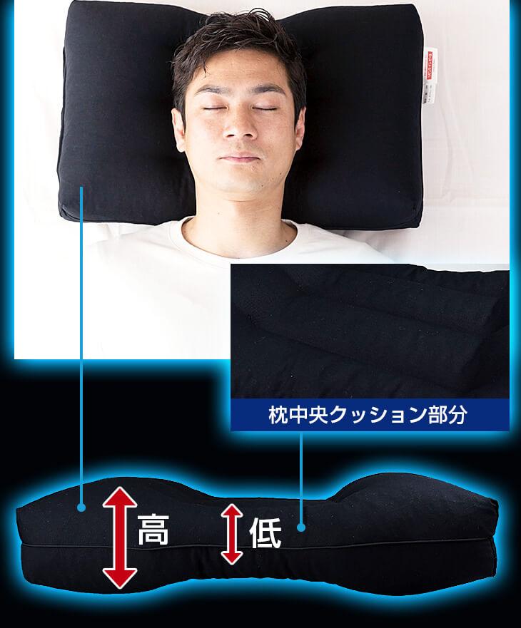快適な寝返り専用ねがえり枕 男性用ブラックは中央部分が低くなっておりクッション性がある