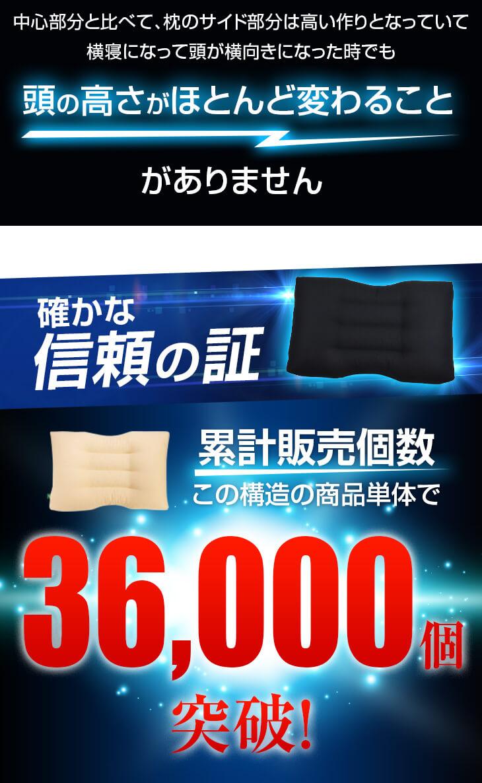 確かな信頼性 快適な寝返り専用ねがえり枕は累計販売数36,000個突破