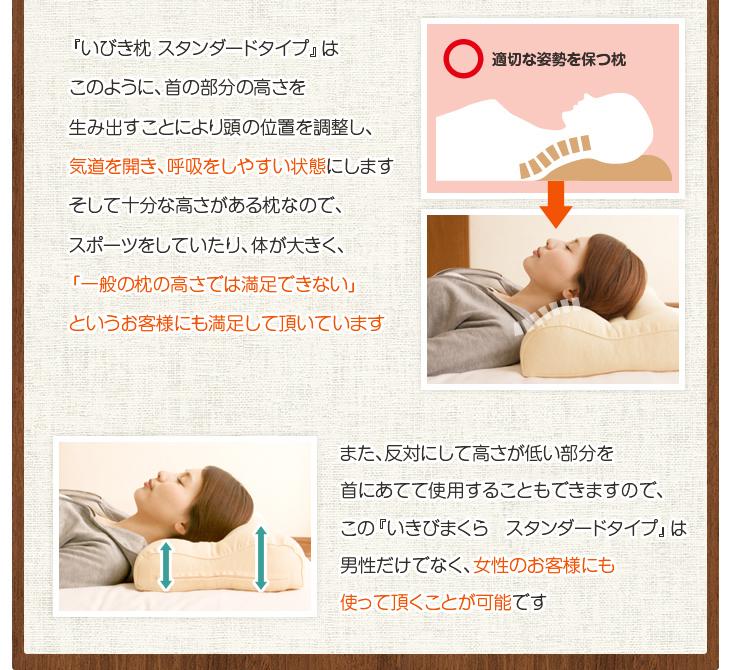 リビングインピースのいびき対応いびき枕はこのようなメカニズムでいびきの悩みを改善します