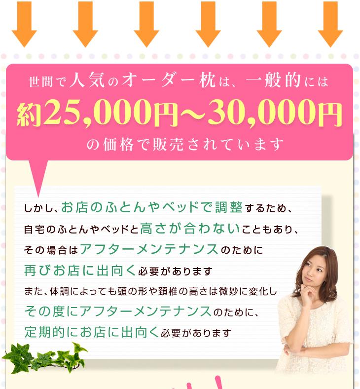 世間で人気のオーダー枕は一般的には25000円〜30000円で販売されています