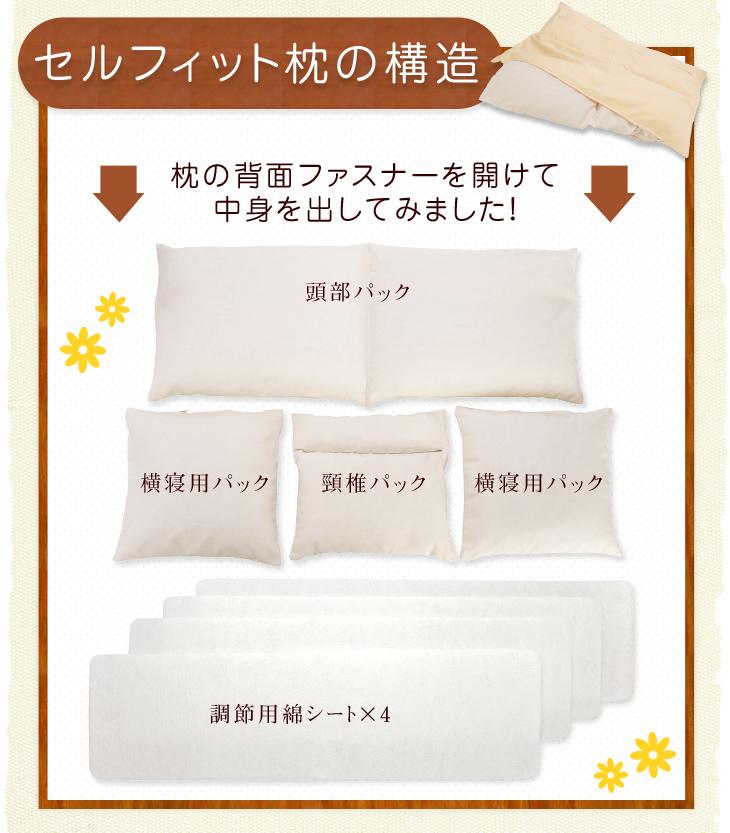 リビングインピースのセルフィット枕(つぶわた)の構造