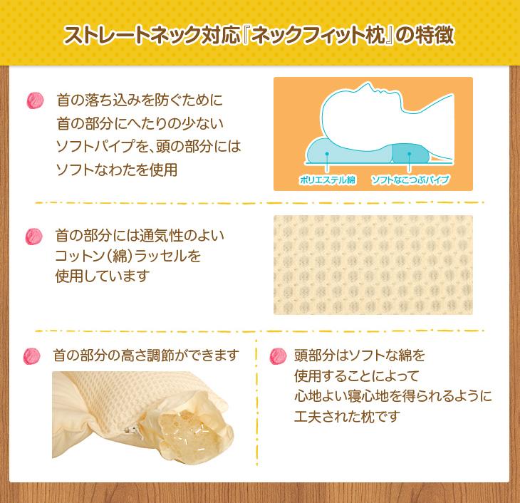 リビングインピースのストレートネック対応ネックフィット枕の特徴