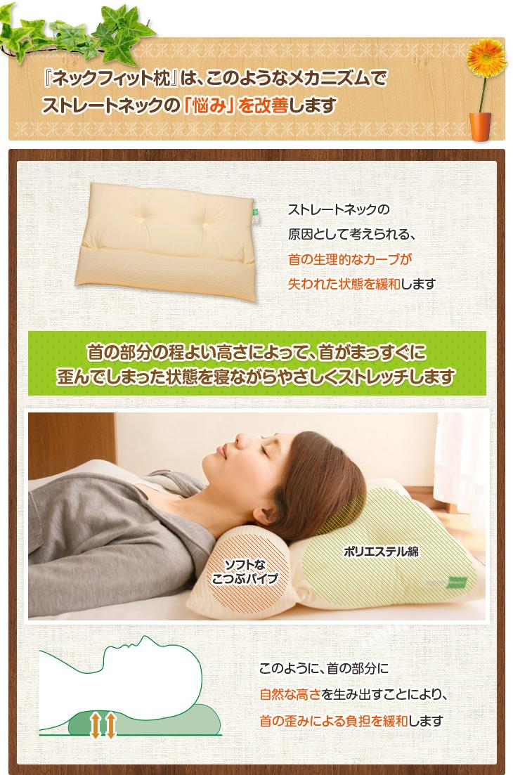 リビングインピースのストレートネック対応ネックフィット枕はこのようなメカニズムでストレートネックの悩みを改善します