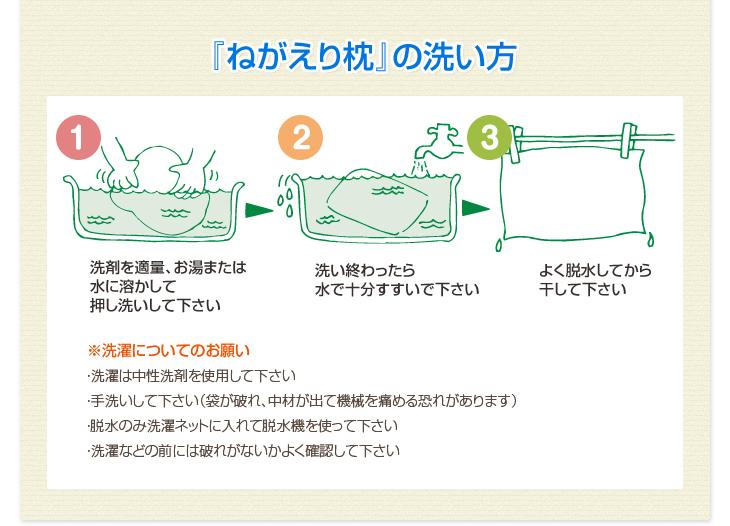 リビングインピースの寝返り対応ねがえり枕の洗い方