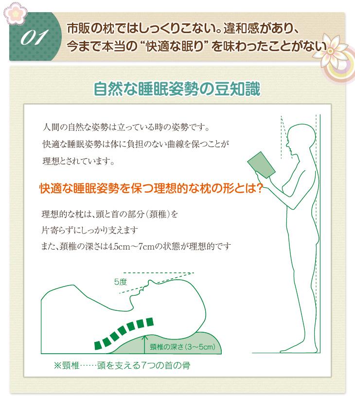 リビングインピースの洗えるそば枕故郷のねむりは特にこのような悩みを持つお客様にオススメします